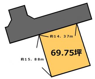 【土地図】茨城 300万円