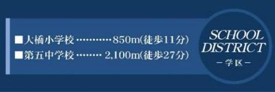 【周辺】松戸市大橋 新築1棟
