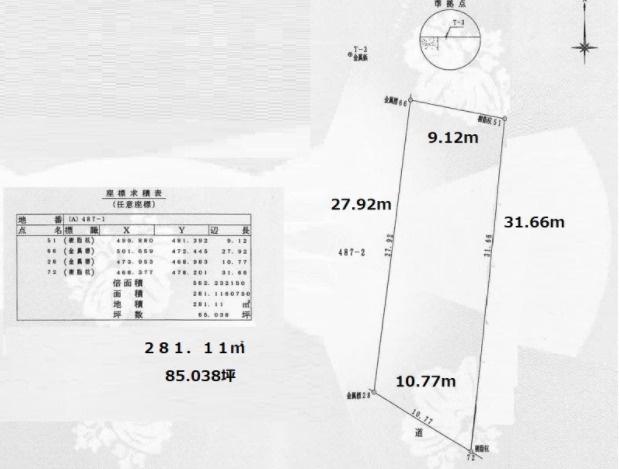 【土地図】春野町弘岡上