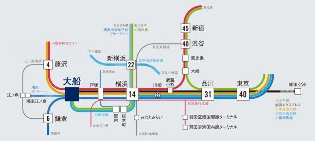 〇横浜駅まで14分 〇品川駅まで31分と都心へのアクセスも良く、通勤も楽々な立地にございます。 休日には観光地「江ノ島」や「鎌倉」へお出かけも楽々◎ 充実した余暇をお過ごしくださいね。