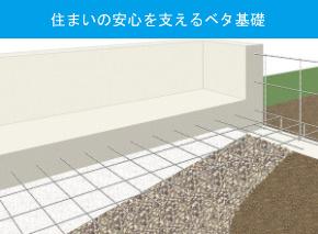 「鉄筋入りコンクリートベタ基礎」。ベタ基礎は地面全体を基礎で覆うため、建物の加重を分散して地面に伝えることができ、不動沈下に対する耐久性や耐震性を向上することができます。