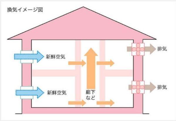玄関ドア。サムターンやデッドボルトなど防犯効果の高いドア。断熱性もあり熱の出入りを抑制してくれます。