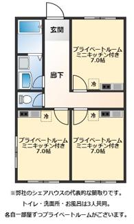 ジュネス武庫川-シェアハウス-