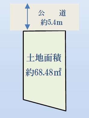 3LDK+ロフト+カースペース 敷地面積 68.48㎡ 建物面積 68.31㎡