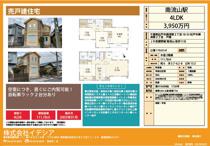 松戸市横須賀2丁目戸建の画像