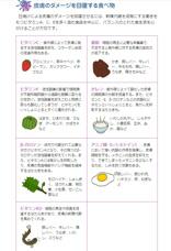 日焼けダメージの回復を促す食べ物の画像