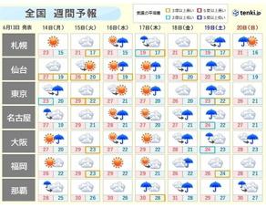 梅雨入り発表☂関東甲信越の画像