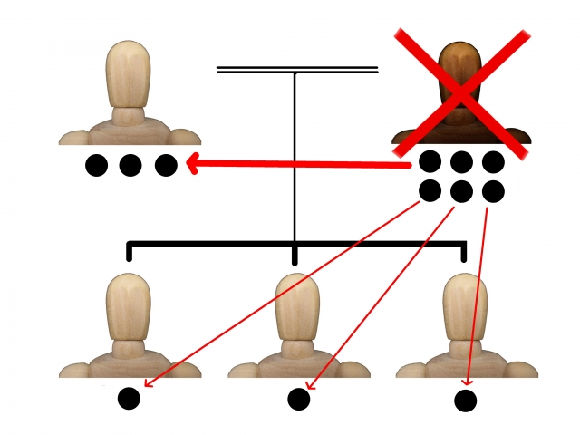 不動産相続で法定相続人になれない人もいる?相続の範囲や注意点を解説!の画像