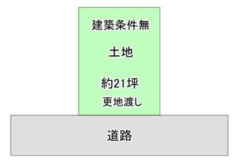 本日の新着情報!!の画像