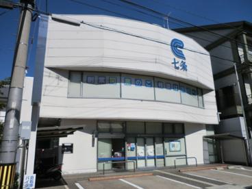 京都信用金庫七条支店の画像1