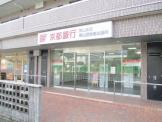 京都銀行男山支店