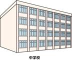 伊丹市立荒牧中学校