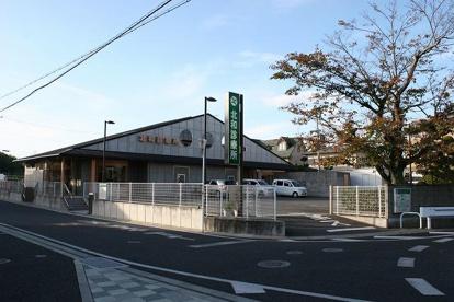 上田医院 北和診療所の画像2