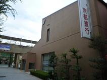 京都銀行 洛西支店
