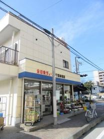 シティマーケット 千葉新宿店の画像1