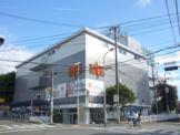 ティップネス石橋店