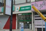 近畿大阪銀行寝屋川打上出張所