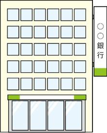 広島銀行 宮島口支店の画像1