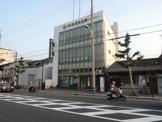 京都中央信用金庫御陵支店