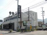 京都中央信用金庫西野山支店
