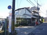 京都梅津徳丸郵便局