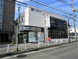 兵庫六甲農業協同組合 神戸地域事業本部垂水支店