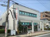 京都銀行 三山木支店