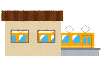 地下鉄玉造駅の画像1
