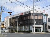千葉興業銀行 習志野支店