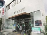 京都銀行 常盤支店