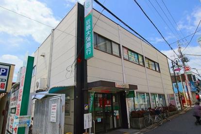 近畿大阪銀行 花園支店の画像1