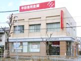 半田信用金庫 名古屋南支店