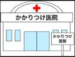ふじた医院の画像1