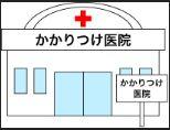 内藤耳鼻咽喉科医院の画像1