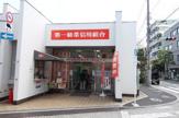 第一勤業信用組合 東十条支店