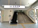 近鉄南大阪線「北田辺」駅