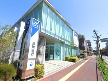 京葉銀行みどり台支店の画像1