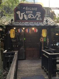 豊島園のひもの屋の画像1