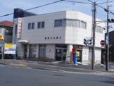 静岡中央銀行 磐田支店