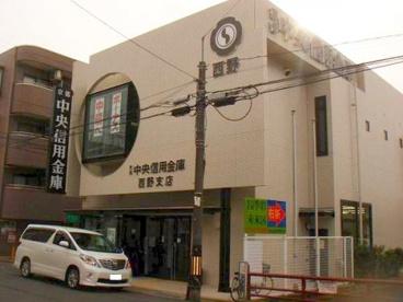 京都中央信用金庫 西野支店の画像1