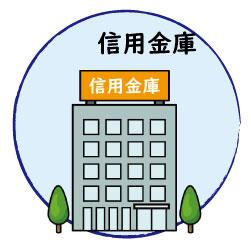 浜松いわた信用金庫本町支店の画像1