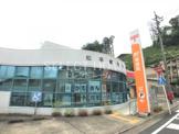 松平郵便局