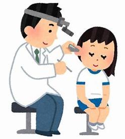 茶園耳鼻科の画像1