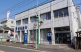 横浜銀行菊名支店