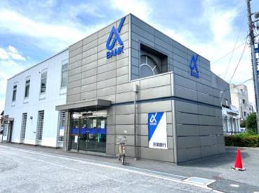京葉銀行 初石支店の画像1
