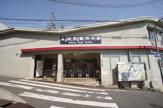 阪急京都線 総持寺駅