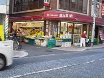 株式会社銀次郎 市川本店
