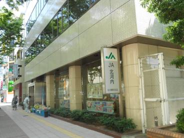 JA北河内古川橋駅前の画像1