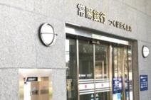 常陽銀行つくば並木支店