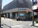池田泉州銀行稲野支店